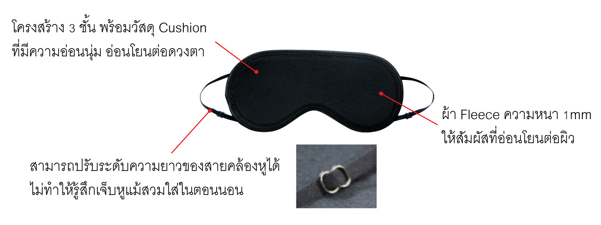 โครงสร้าง Eye Mask ผ้าปิดตา BA0170