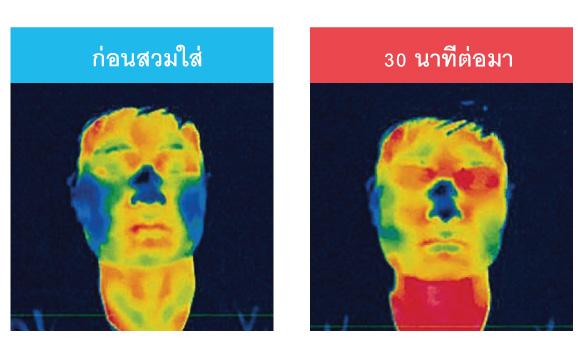 ทดสอบความเปรี่ยนแปรงของอุณหภูมิร่างกายด้วยเครื่องแสกนอุณหภูมิ
